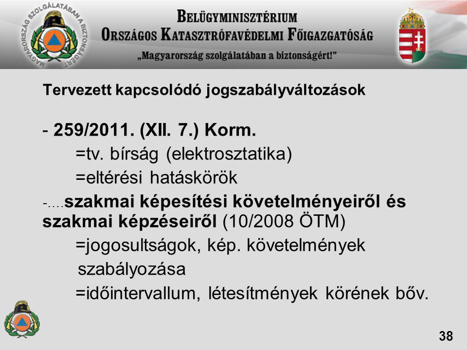 Tervezett kapcsolódó jogszabályváltozások - 259/2011.