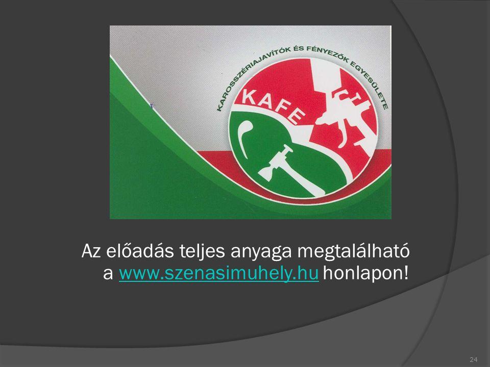 Az előadás teljes anyaga megtalálható a www.szenasimuhely.hu honlapon!www.szenasimuhely.hu 24
