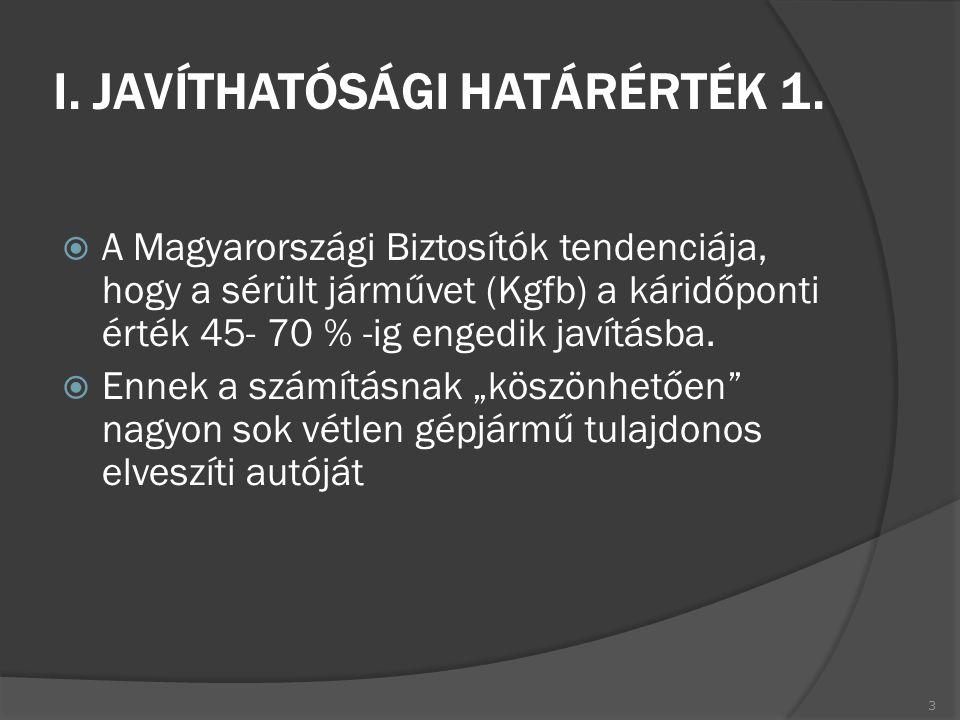 I. JAVÍTHATÓSÁGI HATÁRÉRTÉK 1.  A Magyarországi Biztosítók tendenciája, hogy a sérült járművet (Kgfb) a káridőponti érték 45- 70 % -ig engedik javítá