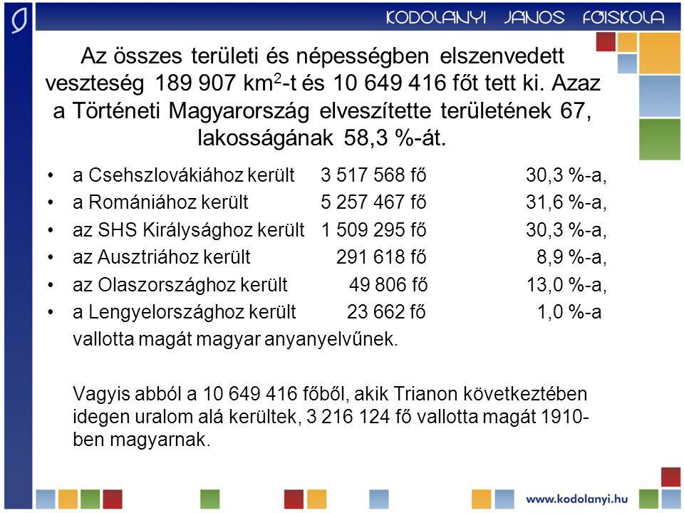 Az összes területi és népességben elszenvedett veszteség 189 907 km 2 -t és 10 649 416 főt tett ki. Azaz a Történeti Magyarország elveszítette terület