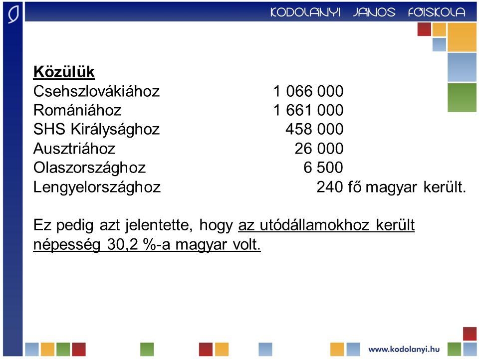 Közülük Csehszlovákiához 1 066 000 Romániához1 661 000 SHS Királysághoz 458 000 Ausztriához 26 000 Olaszországhoz 6 500 Lengyelországhoz 240 fő magyar