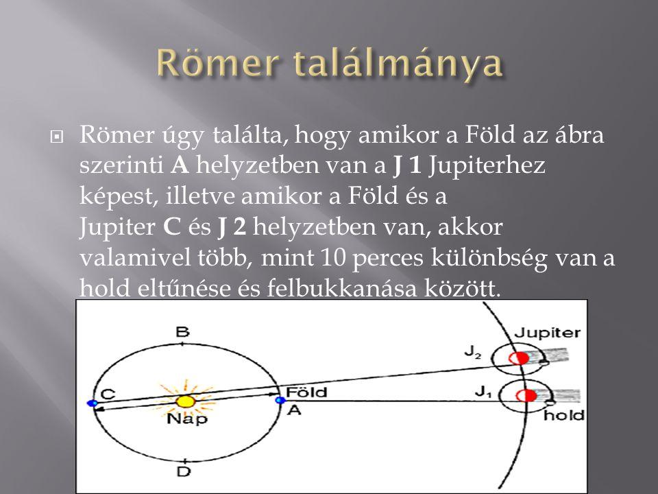  Römer úgy találta, hogy amikor a Föld az ábra szerinti A helyzetben van a J 1 Jupiterhez képest, illetve amikor a Föld és a Jupiter C és J 2 helyzetben van, akkor valamivel több, mint 10 perces különbség van a hold eltűnése és felbukkanása között.