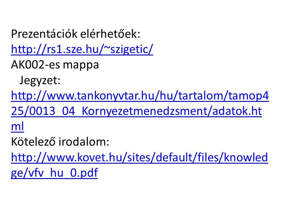 Prezentációk elérhetőek: http://rs1.sze.hu/~szigetic/ http://rs1.sze.hu/~szigetic/ AK002-es mappa Jegyzet: http://www.tankonyvtar.hu/hu/tartalom/tamop4 25/0013_04_Kornyezetmenedzsment/adatok.ht ml Kötelező irodalom: http://www.kovet.hu/sites/default/files/knowled ge/vfv_hu_0.pdf http://www.kovet.hu/sites/default/files/knowled ge/vfv_hu_0.pdf