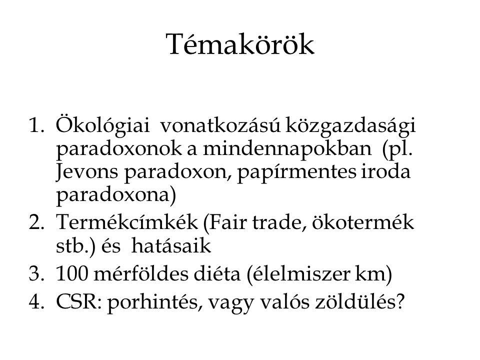 Témakörök 1.Ökológiai vonatkozású közgazdasági paradoxonok a mindennapokban (pl.