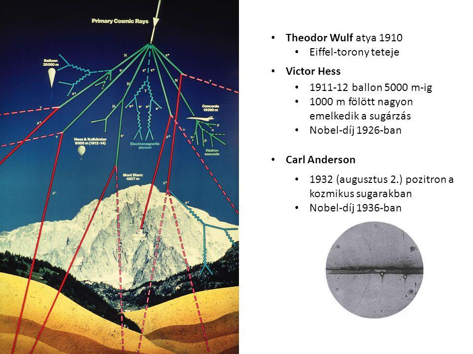 Theodor Wulf atya 1910 Eiffel-torony teteje Victor Hess 1911-12 ballon 5000 m-ig 1000 m fölött nagyon emelkedik a sugárzás Nobel-díj 1926-ban Carl Anderson 1932 (augusztus 2.) pozitron a kozmikus sugarakban Nobel-díj 1936-ban