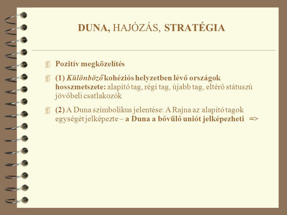 4 Pozitív megközelítés 4 (1) Különböző kohéziós helyzetben lévő országok hosszmetszete: alapító tag, régi tag, újabb tag, eltérő státuszú jövőbeli csatlakozók 4 (2) A Duna szimbolikus jelentése: A Rajna az alapító tagok egységét jelképezte – a Duna a bővülő uniót jelképezheti => DUNA, HAJÓZÁS, STRATÉGIA