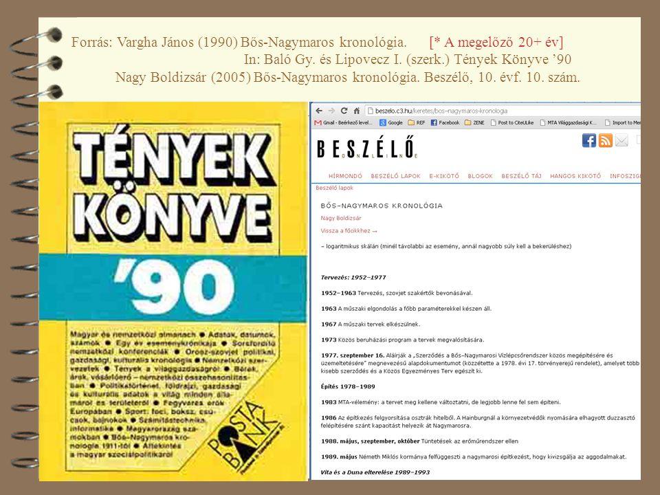 Forrás: Vargha János (1990) Bős-Nagymaros kronológia.