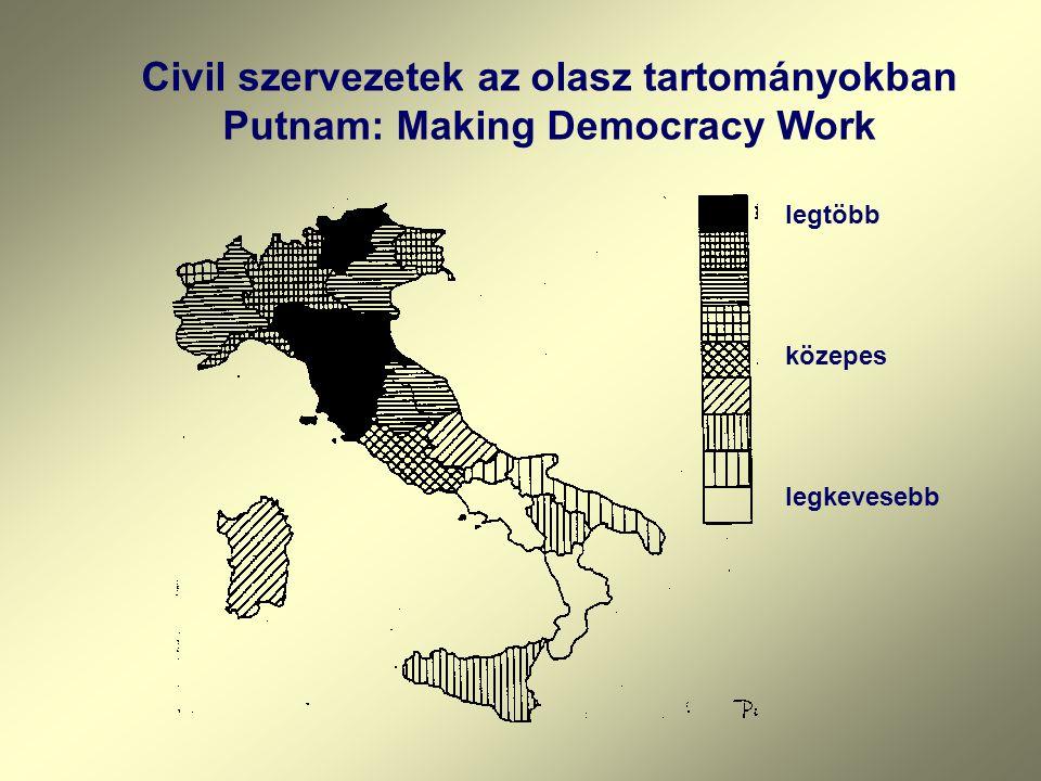 Civil szervezetek az olasz tartományokban Putnam: Making Democracy Work legtöbb közepes legkevesebb