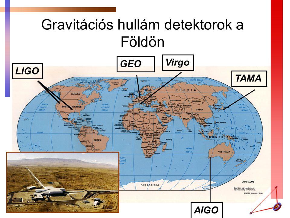 LIGO GEO Virgo TAMA AIGO Gravitációs hullám detektorok a Földön