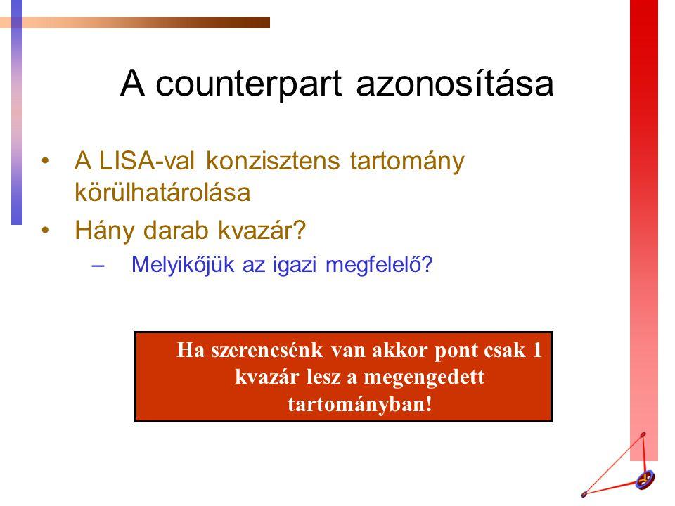 A LISA-val konzisztens tartomány körülhatárolása Hány darab kvazár? –Melyikőjük az igazi megfelelő? Ha szerencsénk van akkor pont csak 1 kvazár lesz a