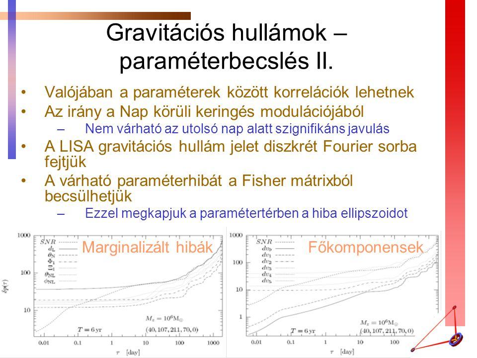 FőkomponensekMarginalizált hibák Valójában a paraméterek között korrelációk lehetnek Az irány a Nap körüli keringés modulációjából –Nem várható az uto