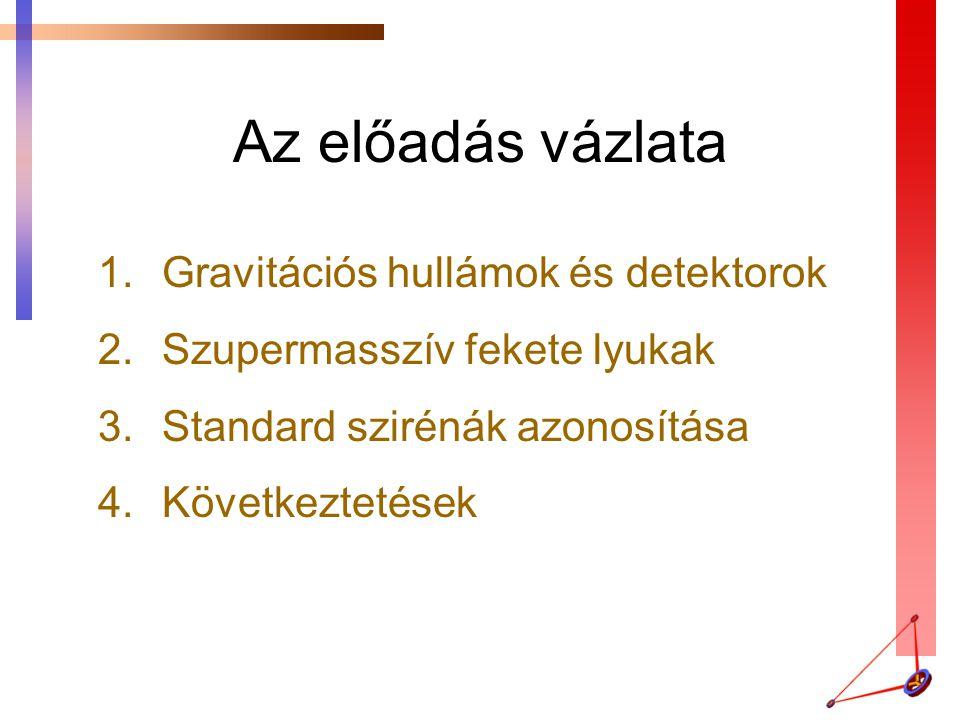 Az előadás vázlata 1.Gravitációs hullámok és detektorok 2.Szupermasszív fekete lyukak 3.Standard szirénák azonosítása 4.Következtetések