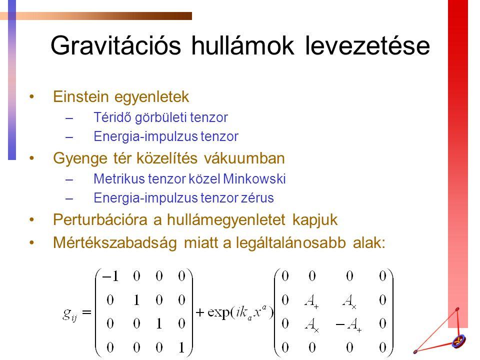 Gravitációs hullámok levezetése Einstein egyenletek –Téridő görbületi tenzor –Energia-impulzus tenzor Gyenge tér közelítés vákuumban –Metrikus tenzor