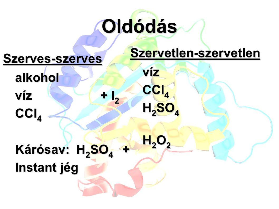 Égés AlkoholBenzolLőgyapotFémek 4 Al+3 O 2 =2 Al 2 O 3 4 Al+3 O 2 =2 Al 2 O 3 4 Fe+3 O 2 =2 Fe 2 O 3 4 Fe+3 O 2 =2 Fe 2 O 3 Fe 2 O 3 +2Al=2Fe+Al 2 O 3 Fe 2 O 3 +2Al=2Fe+Al 2 O 3 Lángfestés: Bengáli-tűz: Cu Sr Ba Na Ca NO-konzerv: 2 NO + O 2 = 2 NO 2