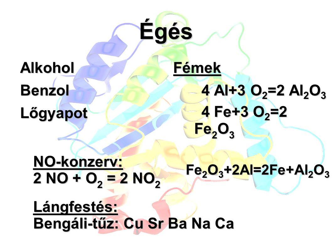Komplexek Sárga vérlúgsó Sárga vérlúgsó Ag, Fe(III), Cu Ag, Fe(III), Cu Vörös vérlúgsó Vörös vérlúgsó Ag, Fe(II), Cu Ag, Fe(II), Cu Fe(III) és rodanid Fe(III) és rodanid