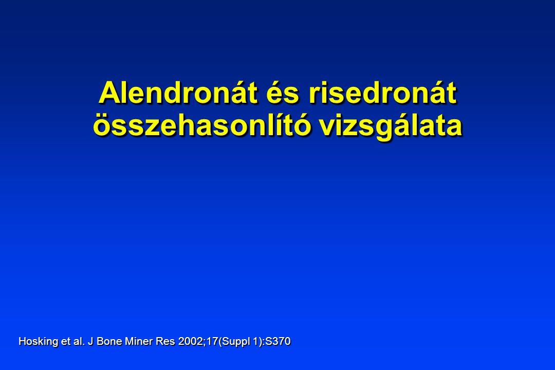 Alendronát és risedronát összehasonlító vizsgálata Hosking et al. J Bone Miner Res 2002;17(Suppl 1):S370