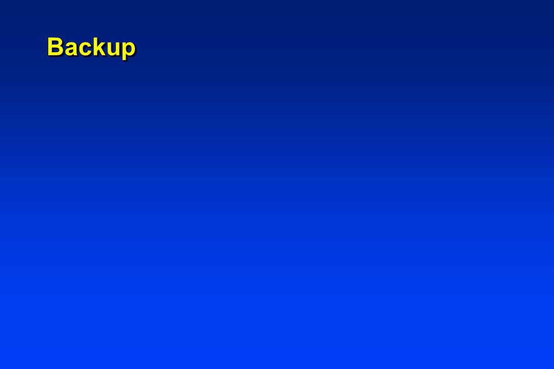 BackupBackup