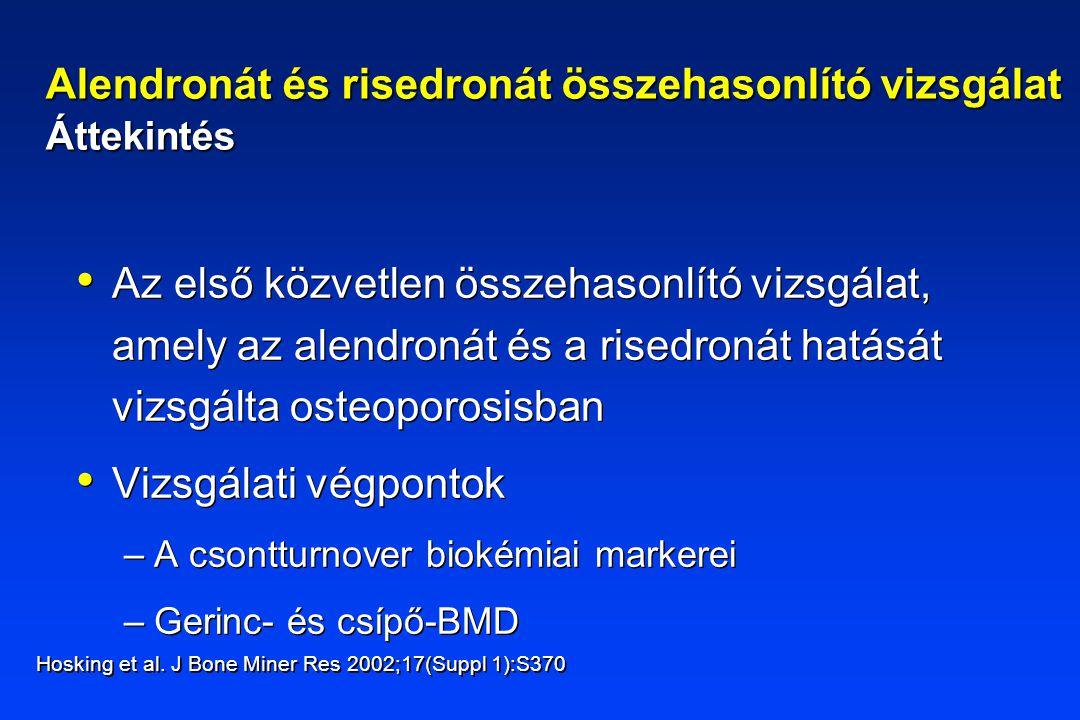 Az első közvetlen összehasonlító vizsgálat, amely az alendronát és a risedronát hatását vizsgálta osteoporosisban Vizsgálati végpontok –A csontturnover biokémiai markerei –Gerinc- és csípő-BMD Az első közvetlen összehasonlító vizsgálat, amely az alendronát és a risedronát hatását vizsgálta osteoporosisban Vizsgálati végpontok –A csontturnover biokémiai markerei –Gerinc- és csípő-BMD Alendronát és risedronát összehasonlító vizsgálat Áttekintés Hosking et al.