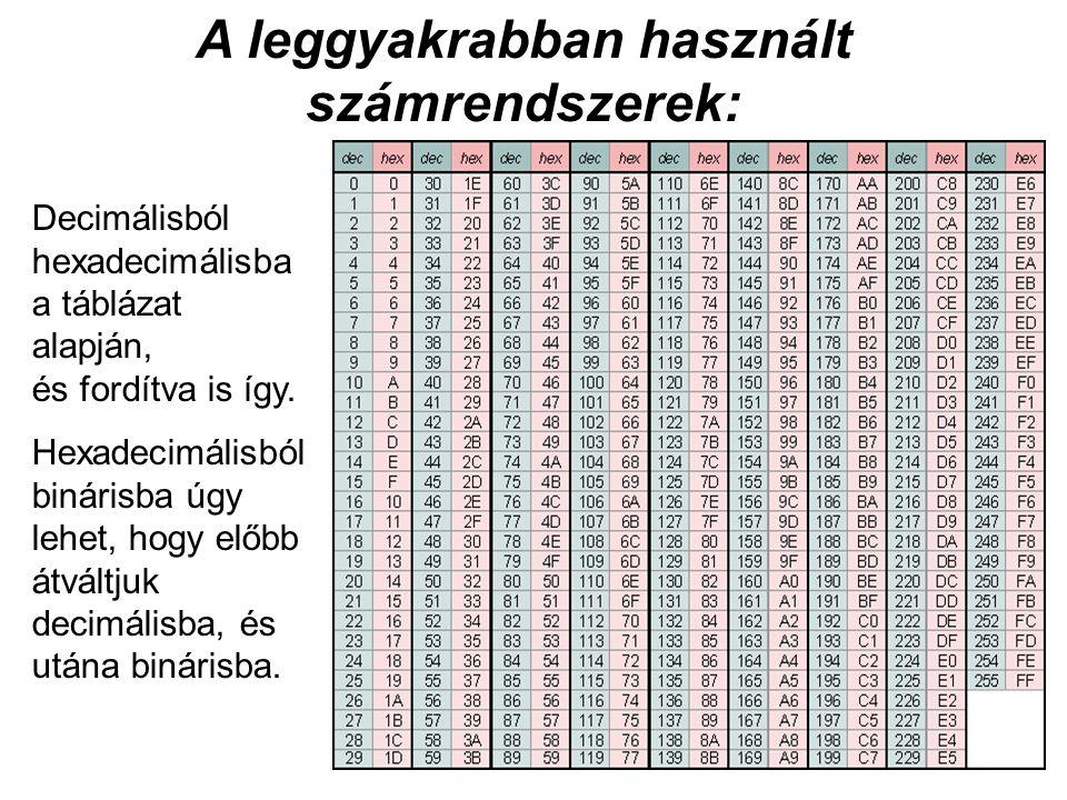 A leggyakrabban használt számrendszerek: Decimálisból hexadecimálisba a táblázat alapján, és fordítva is így.