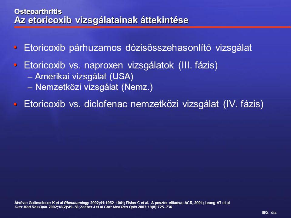 III/2. dia Osteoarthritis Az etoricoxib vizsgálatainak áttekintése Etoricoxib párhuzamos dózisösszehasonlító vizsgálat Etoricoxib vs. naproxen vizsgál