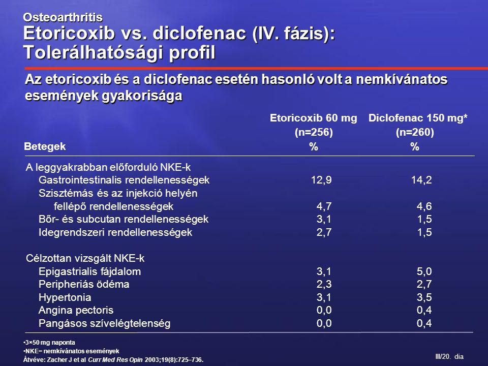III/20. dia Etoricoxib 60 mgDiclofenac 150 mg* (n=256)(n=260) Betegek% A leggyakrabban előforduló NKE-k Gastrointestinalis rendellenességek12,914,2 Sz