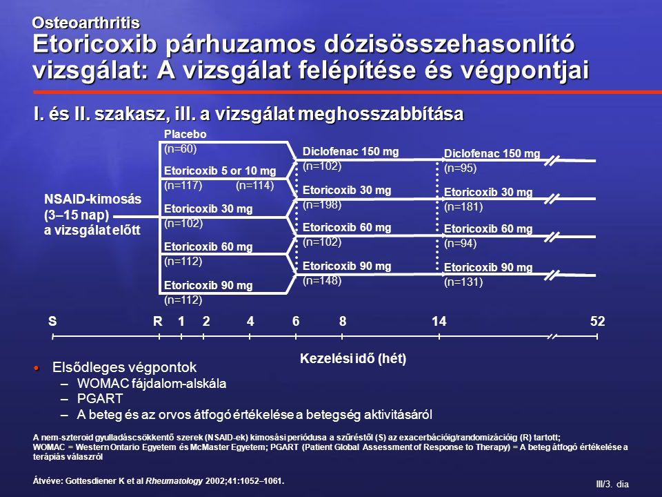 III/3. dia Osteoarthritis Etoricoxib párhuzamos dózisösszehasonlító vizsgálat: A vizsgálat felépítése és végpontjai A nem-szteroid gyulladáscsökkentő