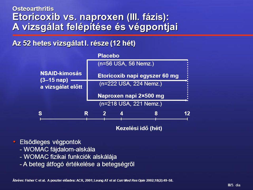 III/5. dia NSAID-kimosás (3–15 nap) a vizsgálat előtt Átvéve: Fisher C et al. A poszter előadva: ACR, 2001; Leung AT et al Curr Med Res Opin 2002;18(2