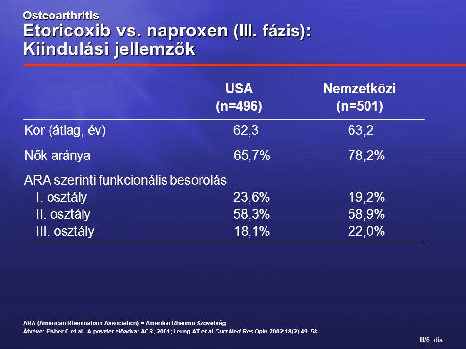 III/6. dia Osteoarthritis Etoricoxib vs. naproxen (III. fázis) : Kiindulási jellemzők USANemzetközi (n=496)(n=501) ARA (American Rheumatism Associatio