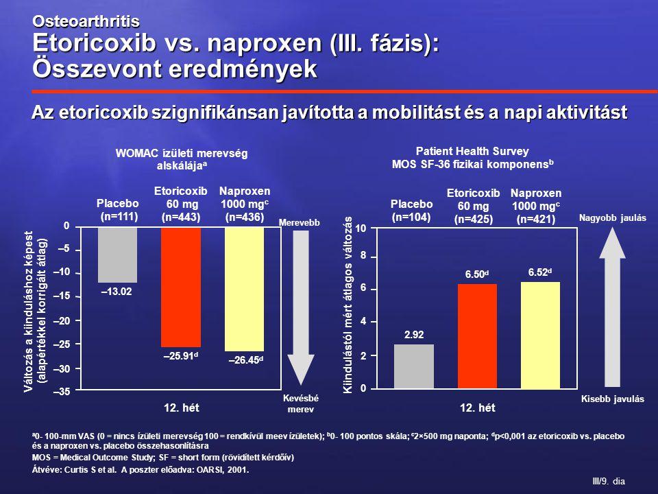 III/9. dia –26.45 d Osteoarthritis Etoricoxib vs. naproxen (III. fázis) : Összevont eredmények Az etoricoxib szignifikánsan javította a mobilitást és