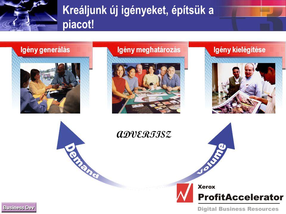 Igény kielégítéseIgény meghatározásIgény generálás Business Dev Kreáljunk új igényeket, építsük a piacot! ADVERTISZ