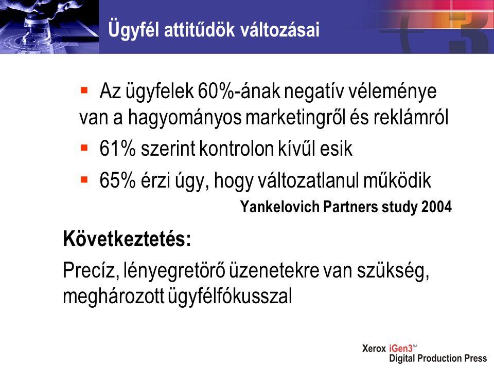 Ügyfél attitűdök változásai  Az ügyfelek 60%-ának negatív véleménye van a hagyományos marketingről és reklámról  61% szerint kontrolon kívűl esik  65% érzi úgy, hogy változatlanul működik Yankelovich Partners study 2004 Következtetés: Precíz, lényegretörő üzenetekre van szükség, meghározott ügyfélfókusszal