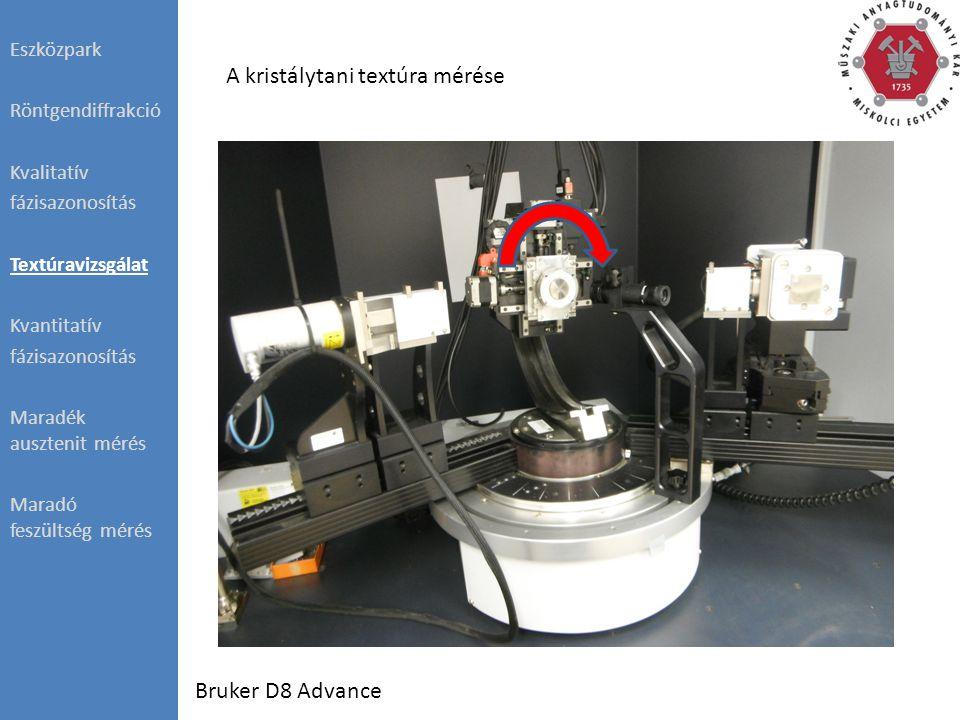 A kristálytani textúra mérése Eszközpark Röntgendiffrakció Kvalitatív fázisazonosítás Textúravizsgálat Kvantitatív fázisazonosítás Maradék ausztenit mérés Maradó feszültség mérés Bruker D8 Advance
