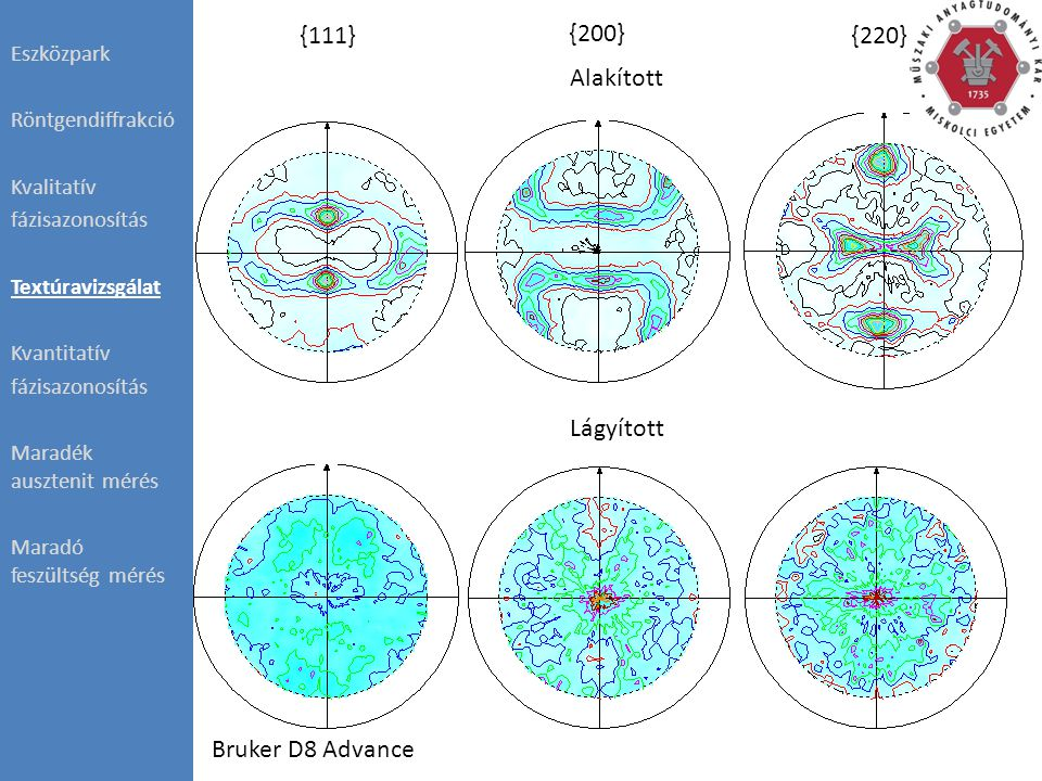 {111} {200} {220} Alakított Lágyított Eszközpark Röntgendiffrakció Kvalitatív fázisazonosítás Textúravizsgálat Kvantitatív fázisazonosítás Maradék ausztenit mérés Maradó feszültség mérés Bruker D8 Advance