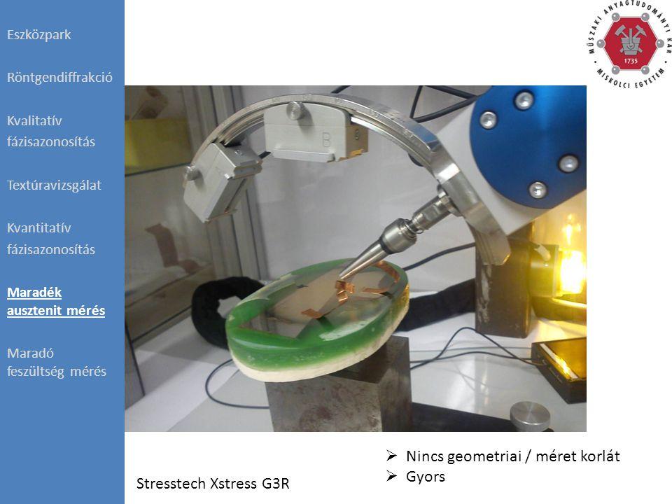 Eszközpark Röntgendiffrakció Kvalitatív fázisazonosítás Textúravizsgálat Kvantitatív fázisazonosítás Maradék ausztenit mérés Maradó feszültség mérés S