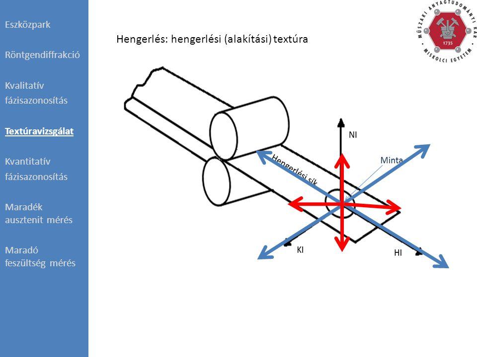 Hengerlés: hengerlési (alakítási) textúra Eszközpark Röntgendiffrakció Kvalitatív fázisazonosítás Textúravizsgálat Kvantitatív fázisazonosítás Maradék ausztenit mérés Maradó feszültség mérés