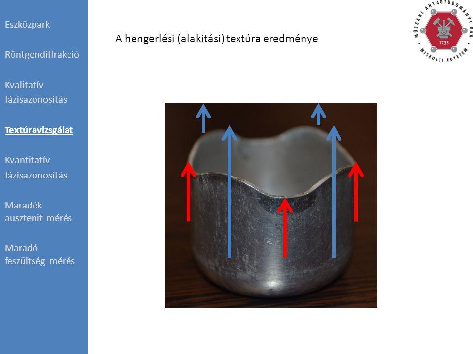 A hengerlési (alakítási) textúra eredménye Eszközpark Röntgendiffrakció Kvalitatív fázisazonosítás Textúravizsgálat Kvantitatív fázisazonosítás Maradé