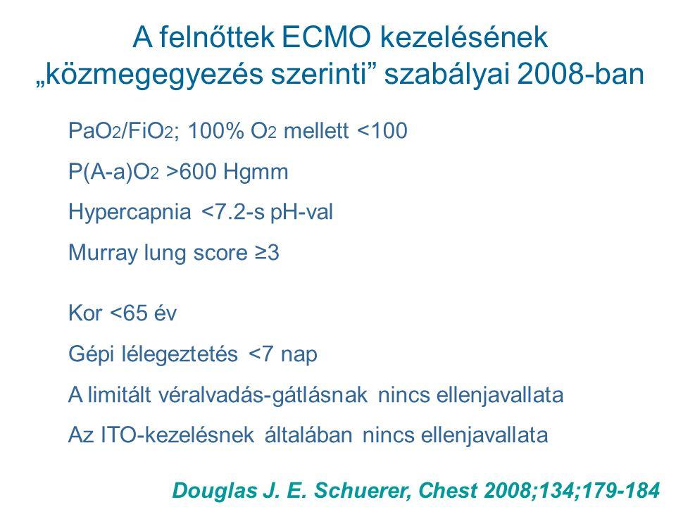 """A felnőttek ECMO kezelésének """"közmegegyezés szerinti"""" szabályai 2008-ban Douglas J. E. Schuerer, Chest 2008;134;179-184 PaO 2 /FiO 2 ; 100% O 2 mellet"""