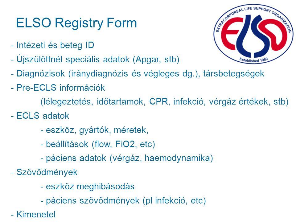 ELSO Registry Form - Intézeti és beteg ID - Újszülöttnél speciális adatok (Apgar, stb) - Diagnózisok (iránydiagnózis és végleges dg.), társbetegségek