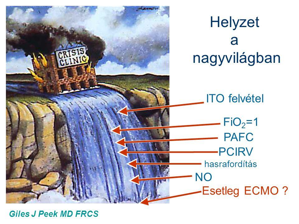 ITO felvétel Giles J Peek MD FRCS PAFC PCIRV hasrafordítás FiO 2 =1 NO Esetleg ECMO ? Helyzet a nagyvilágban