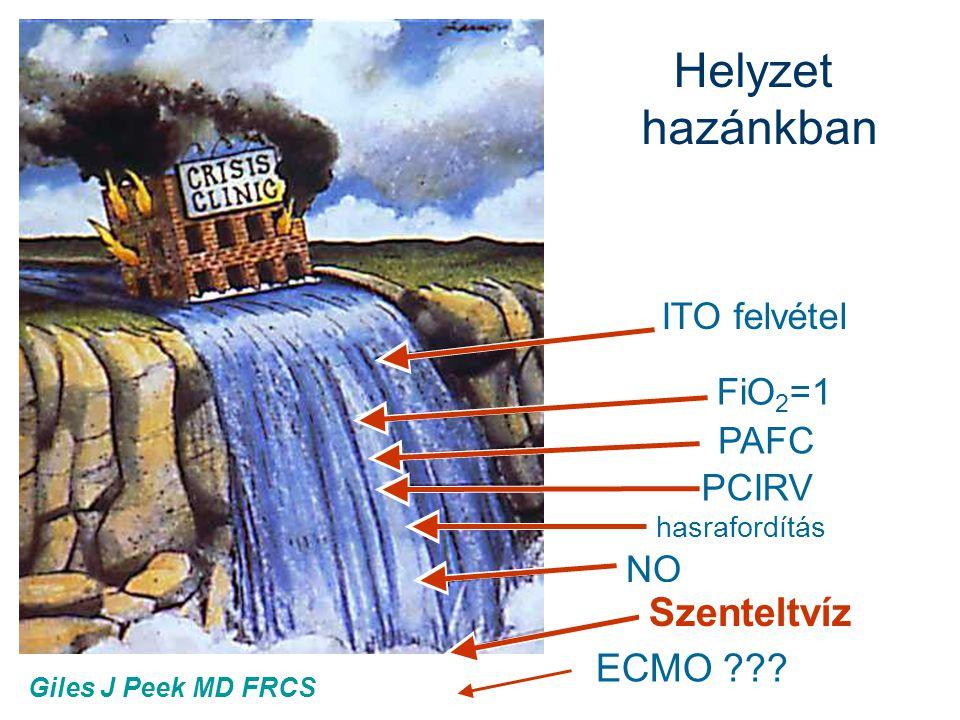 ITO felvétel Giles J Peek MD FRCS PAFC PCIRV hasrafordítás FiO 2 =1 NO Esetleg ECMO ? Helyzet hazánkban Szenteltvíz ECMO ???