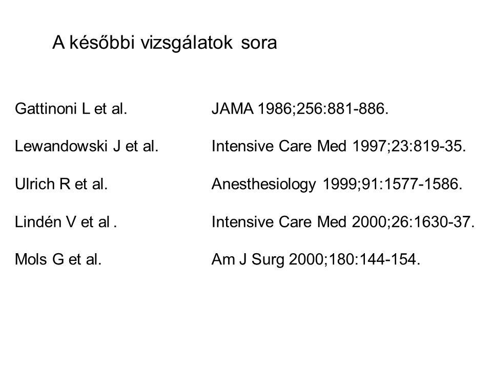 A későbbi vizsgálatok sora Gattinoni L et al.JAMA 1986;256:881-886. Lewandowski J et al. Intensive Care Med 1997;23:819-35. Ulrich R et al.Anesthesiol