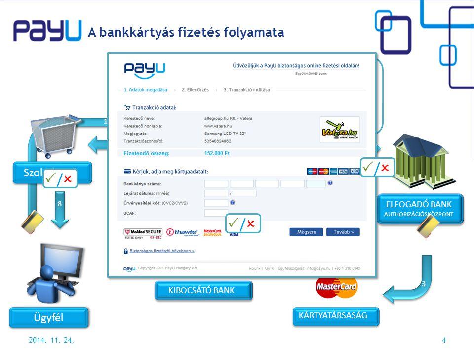 2014. 11. 24.4 A bankkártyás fizetés folyamata 1 ELFOGADÓ BANK AUTHORIZÁCIÓSKÖZPONT KÁRTYATÁRSASÁG KIBOCSÁTÓ BANK 6 7 8 2 3 45 Vásárló IP Számítógép I