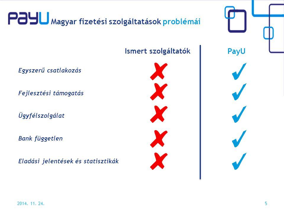 Magyar fizetési szolgáltatások problémái 2014. 11. 24.5 Ismert szolgáltatók PayU Egyszerű csatlakozás Fejlesztési támogatás Ügyfélszolgálat Bank függe