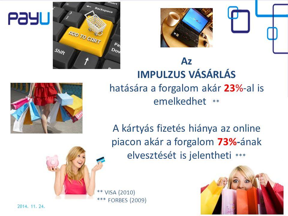 2014. 11. 24.6 Az IMPULZUS VÁSÁRLÁS hatására a forgalom akár 23%-al is emelkedhet ** A kártyás fizetés hiánya az online piacon akár a forgalom 73%-ána