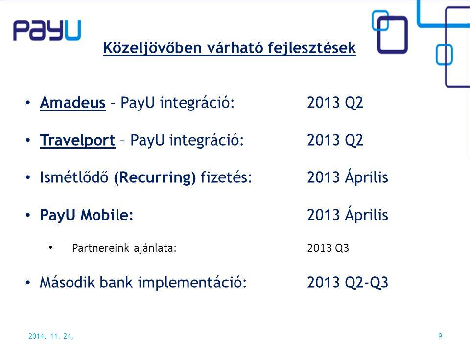 Közeljövőben várható fejlesztések Amadeus – PayU integráció: 2013 Q2 Travelport – PayU integráció: 2013 Q2 Ismétlődő (Recurring) fizetés: 2013 Április PayU Mobile: 2013 Április Partnereink ajánlata: 2013 Q3 Második bank implementáció: 2013 Q2-Q3 2014.