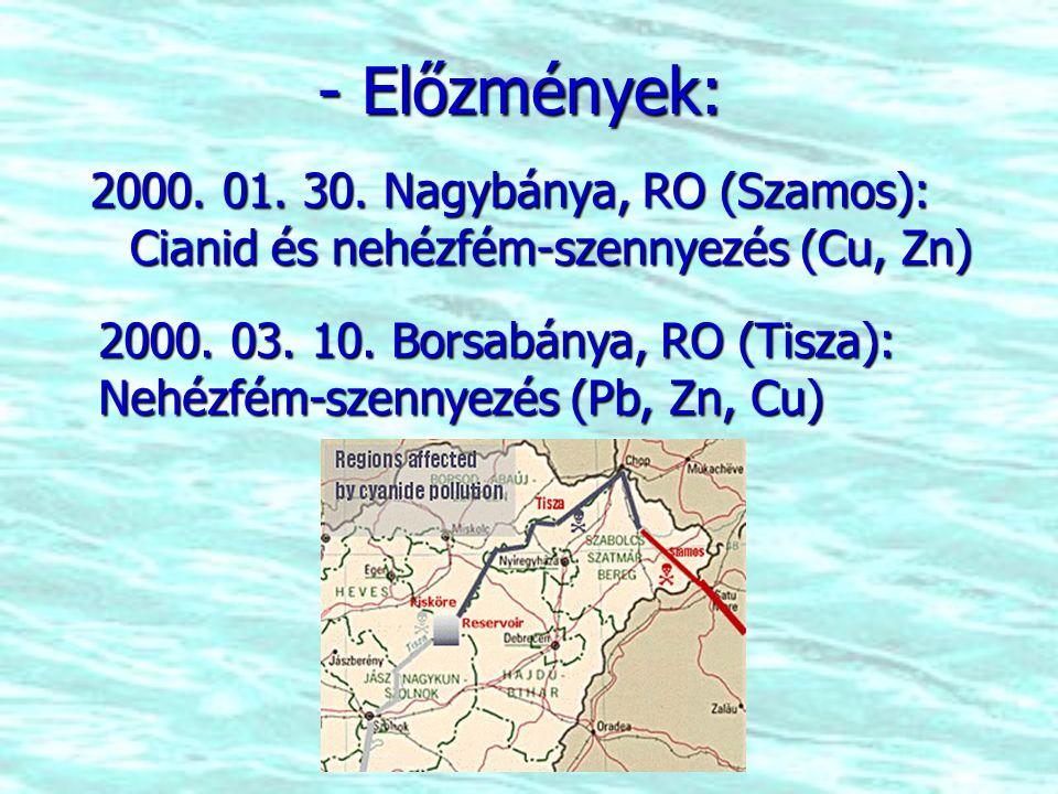 - Előzmények: 2000. 01. 30. Nagybánya, RO (Szamos): Cianid és nehézfém-szennyezés (Cu, Zn) 2000.