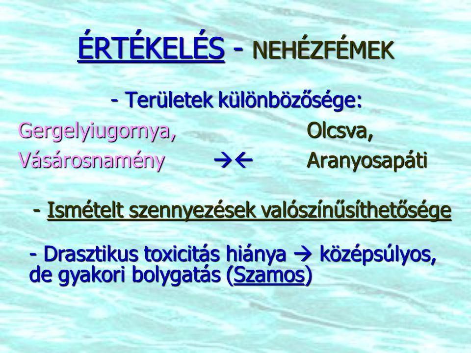 ÉRTÉKELÉS - NEHÉZFÉMEK - Területek különbözősége: Gergelyiugornya, Olcsva, Vásárosnamény  Aranyosapáti - Ismételt szennyezések valószínűsíthetősége - Drasztikus toxicitás hiánya  középsúlyos, de gyakori bolygatás (Szamos)