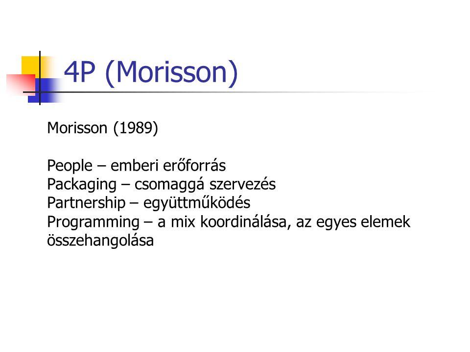 +3 P Emberi tényező: az összes olyan szereplő, aki szerepet játszik a szolgáltatásügylet létrejöttében, és így hat az igénybe vevő által észleltekre,