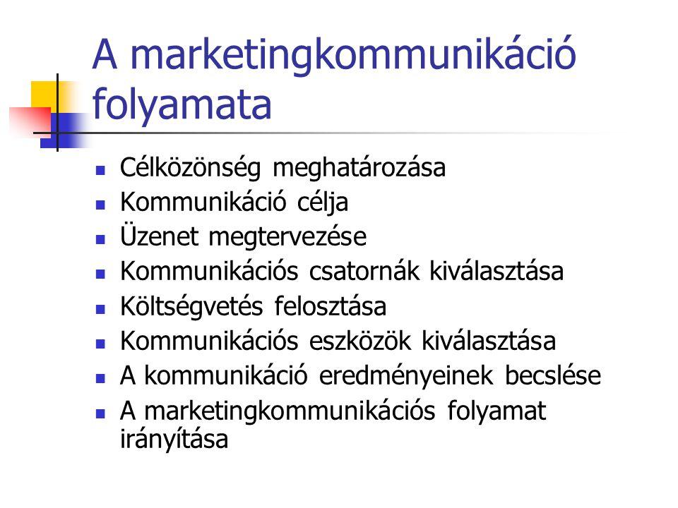 Személyes eladás (Personal Selling) Értékesítési bemutatók Értékesítési találkozók Telemarketing Ösztönző program Ügynöki áruminták Vásárok és kereske