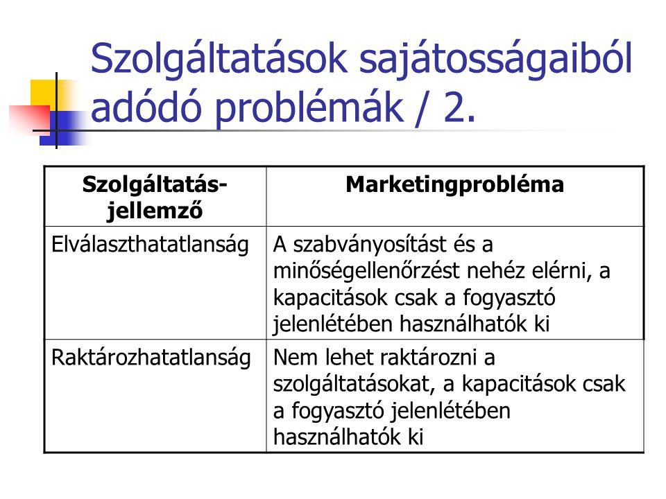 Szolgáltatások sajátosságaiból adódó problémák / 1. Szolgáltatás- jellemző Marketingprobléma MegfoghatatlanságA szolgáltatások nem tárolhatók, nem véd